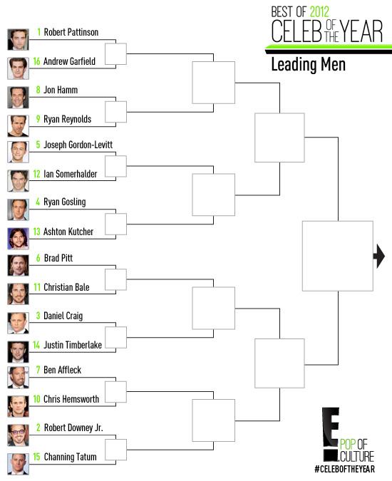 550x688_Bestof2012_LeadingMen_Matchup